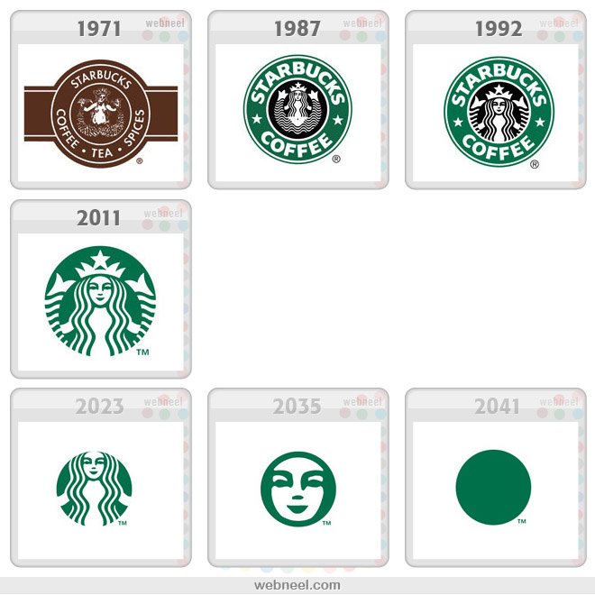 Starbuks logo before and after