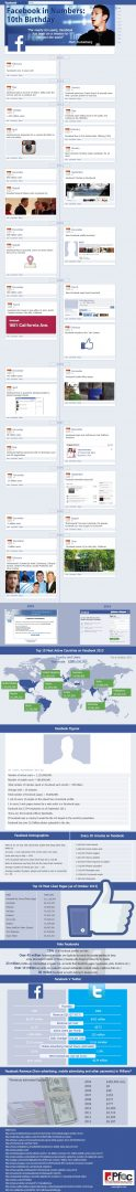 facebook-infographic_updated