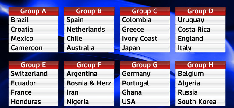 World-Cup-Draw_3047372