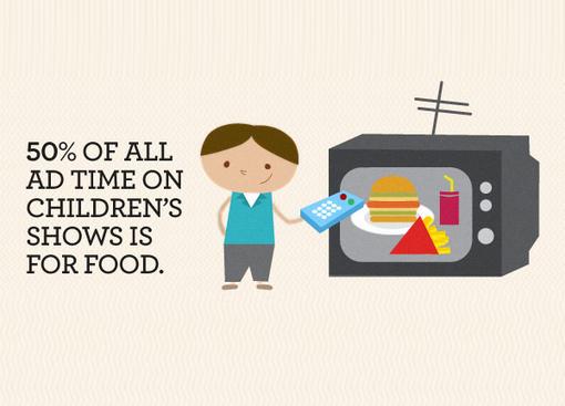 50% svih reklama u dječjim TV emisijama je za hranu