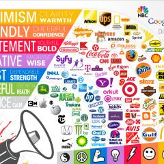 Psihologija boja u marketingu