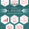 BeeShaper sa 10.000 korisnika najveća blogerska i Word-of-mouth platforma u regionu