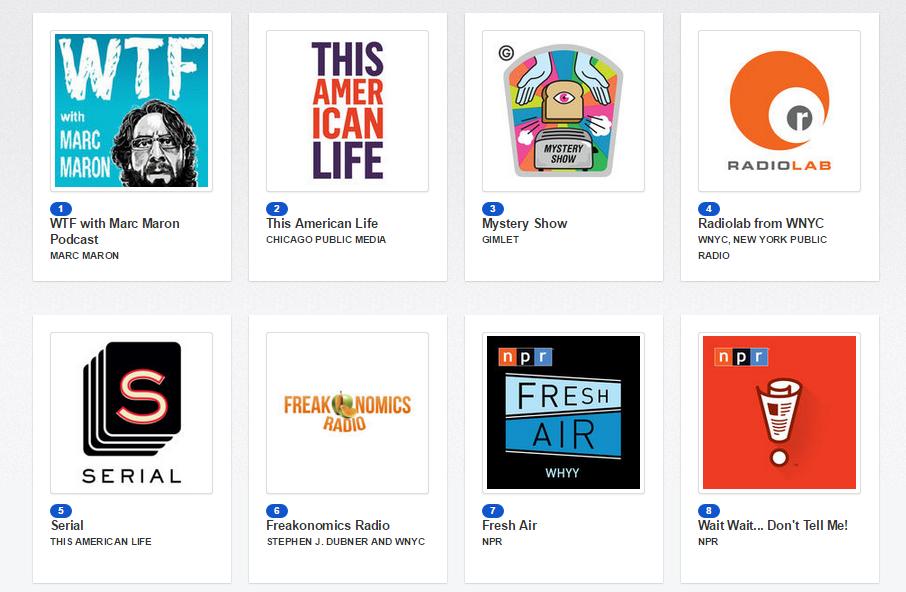 top rangirani podkasti iTunes