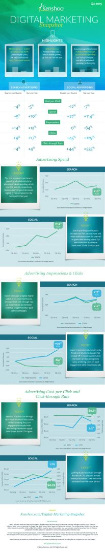 Global-Ad-Trends-Q2-2015
