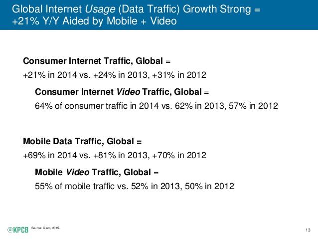 2015-internet-trends-report-13-638
